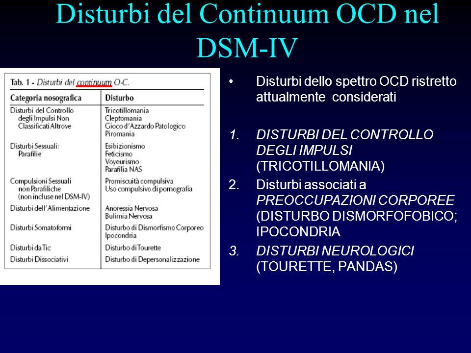 Disturbi del Continuum OCD nel DSM-IV