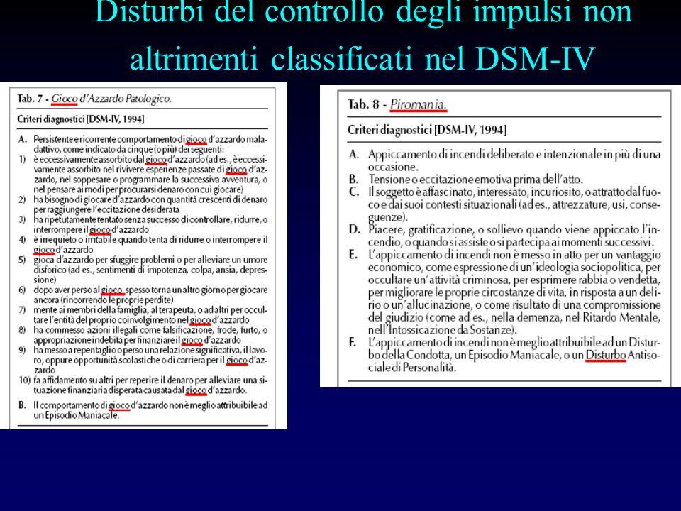 Disturbi del controllo degli impulsi non altrimenti classificati nel DSM-IV