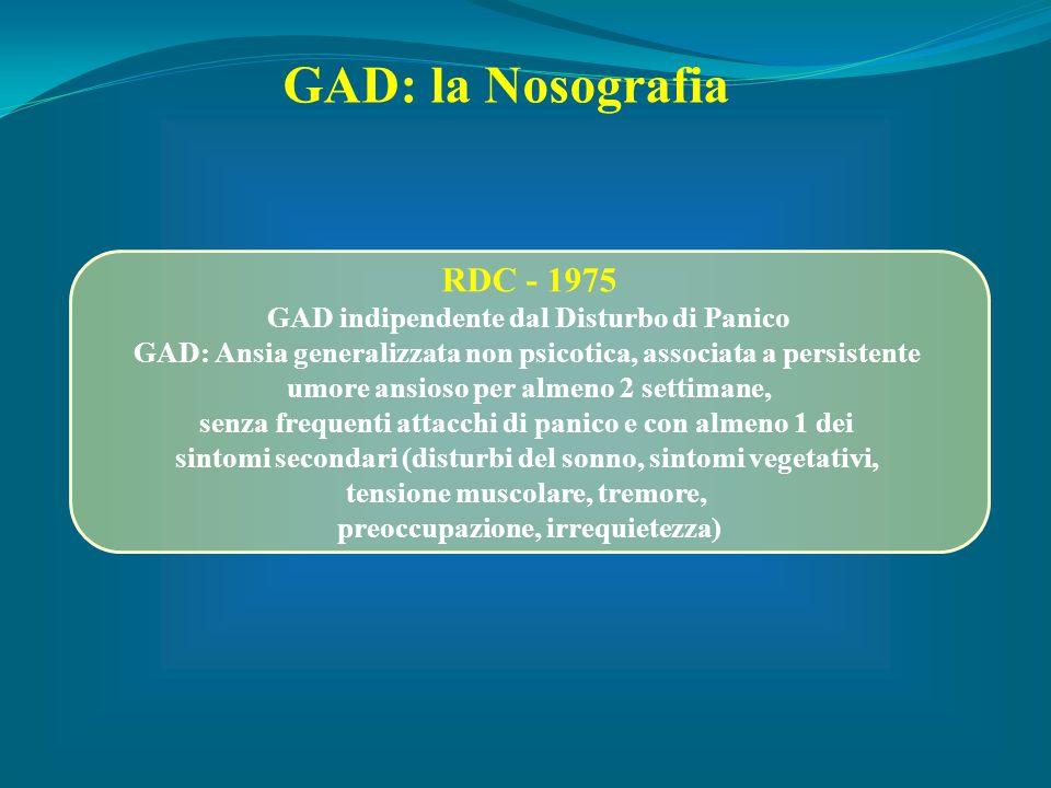 GAD: la Nosografia RDC - 1975 GAD indipendente dal Disturbo di Panico