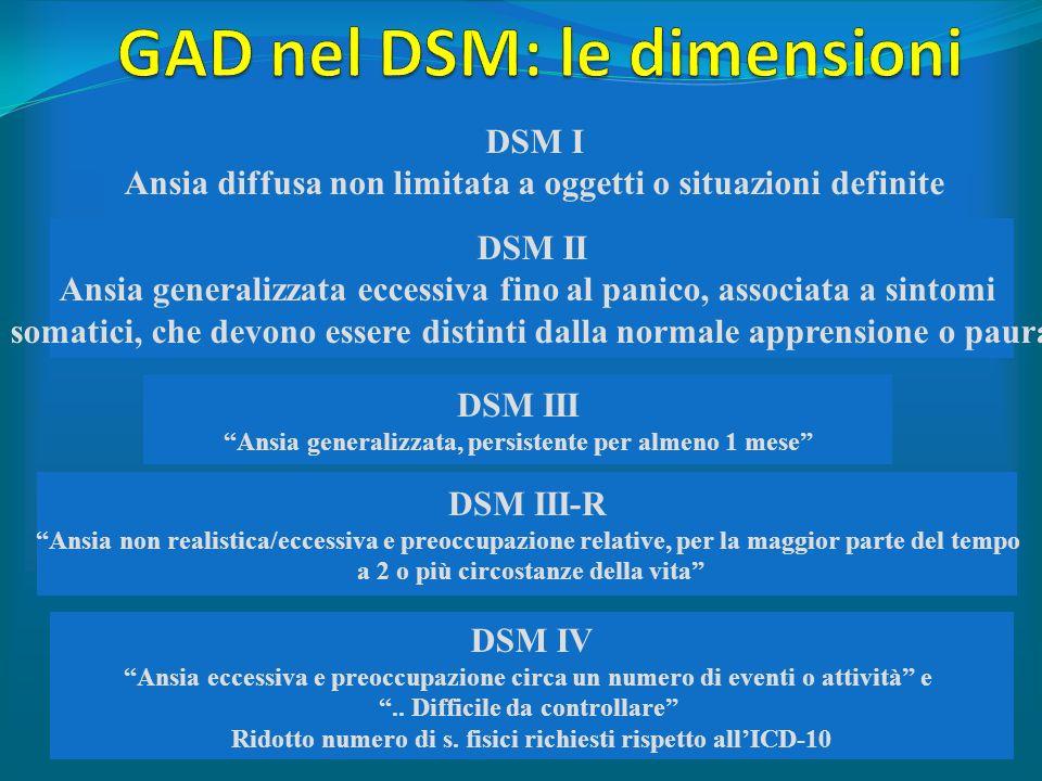 GAD nel DSM: le dimensioni