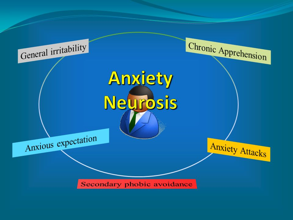 Anxiety Neurosis General irritability Chronic Apprehension