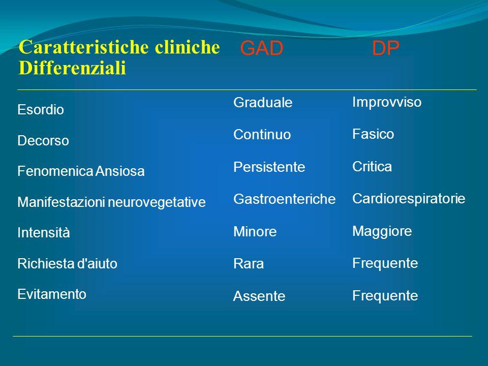 Caratteristiche cliniche Differenziali GAD DP