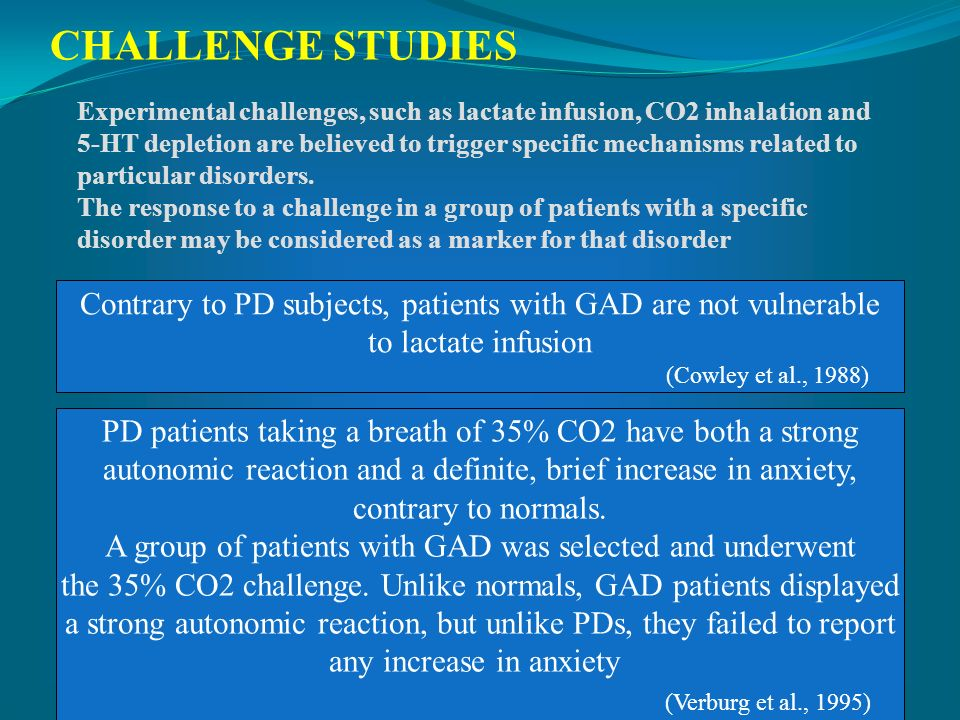 CHALLENGE STUDIESExperimental challenges, such as lactate infusion, CO2 inhalation and.