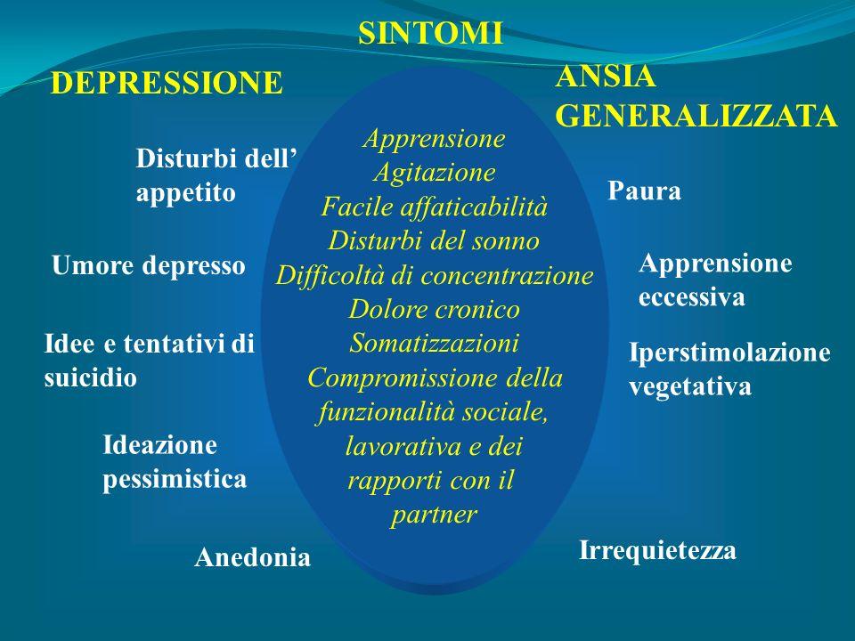 SINTOMI ANSIA DEPRESSIONE GENERALIZZATA Apprensione Agitazione