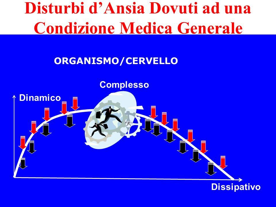Disturbi d'Ansia Dovuti ad una Condizione Medica Generale