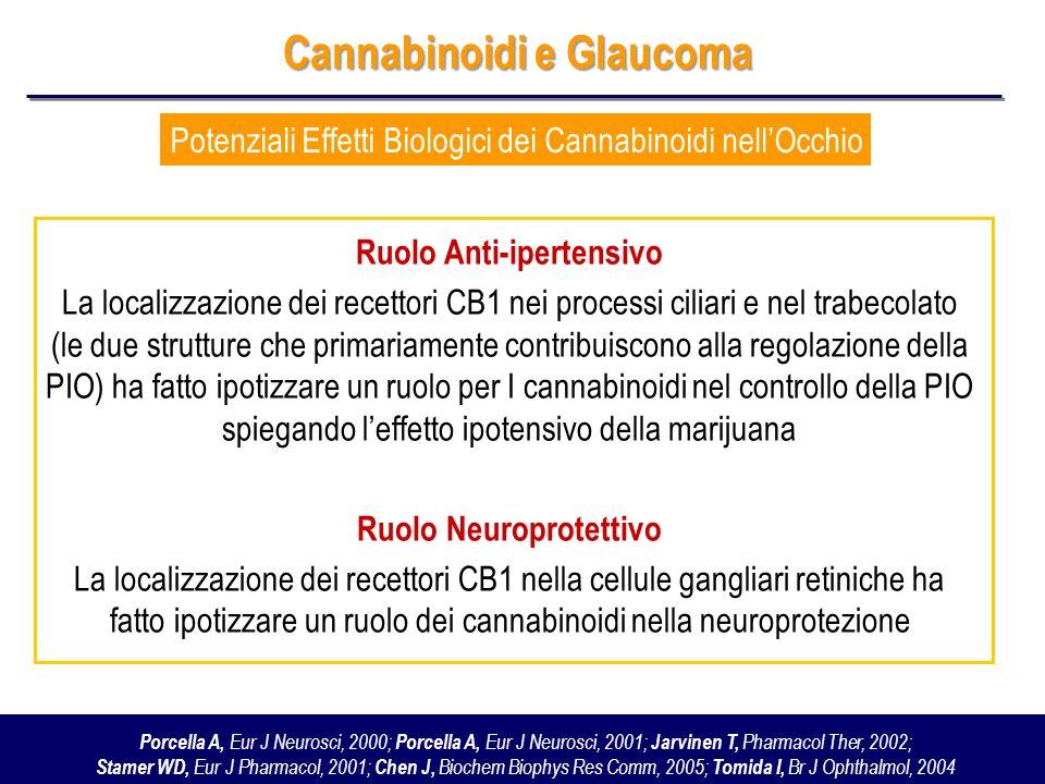 Cannabinoidi e Glaucoma Ruolo Anti-ipertensivo Ruolo Neuroprotettivo