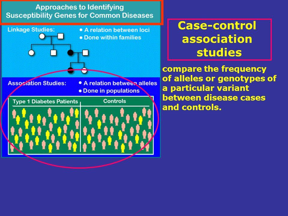 Case-control association studies