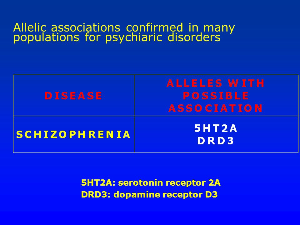 Allelic associations confirmed in many populations for psychiaric disorders