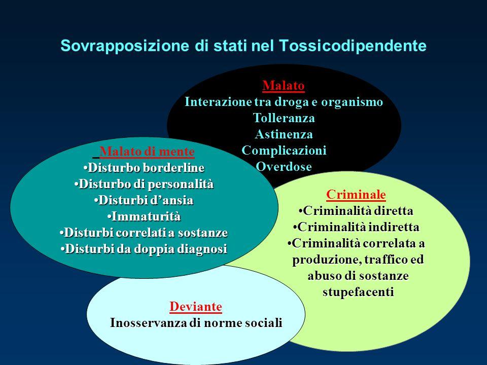 Sovrapposizione di stati nel Tossicodipendente