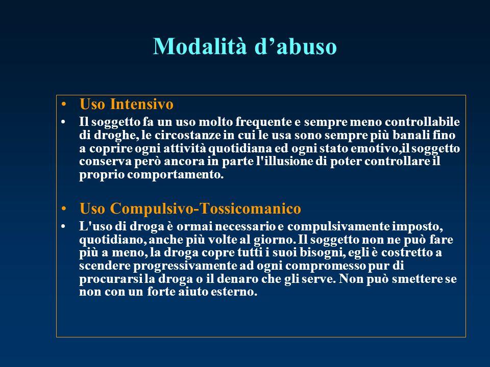 Modalità d'abuso Uso Intensivo Uso Compulsivo-Tossicomanico