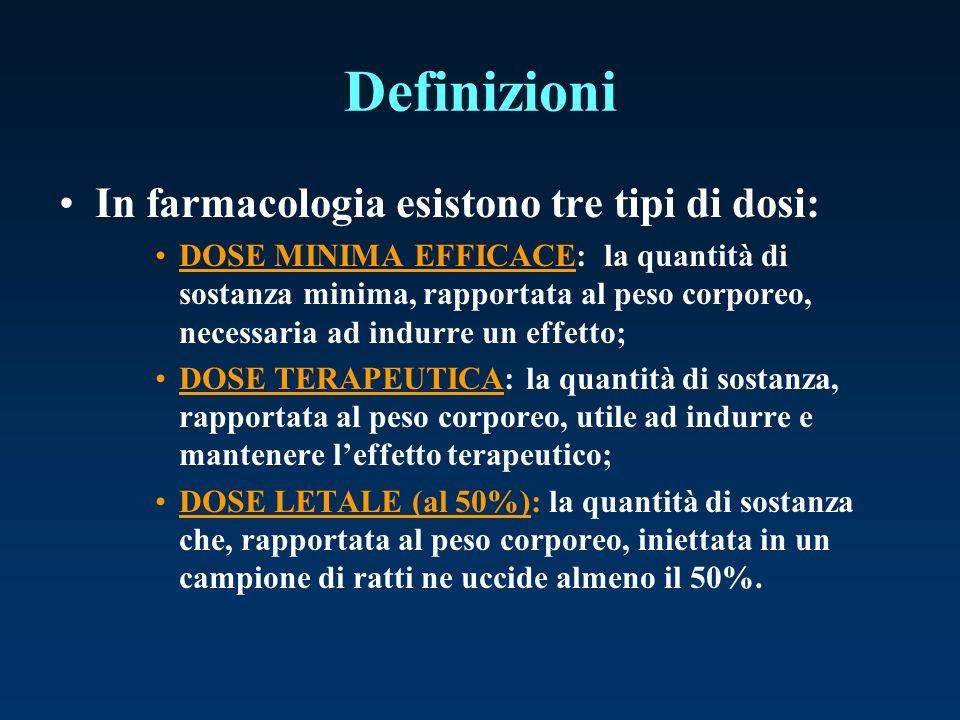 Definizioni In farmacologia esistono tre tipi di dosi: