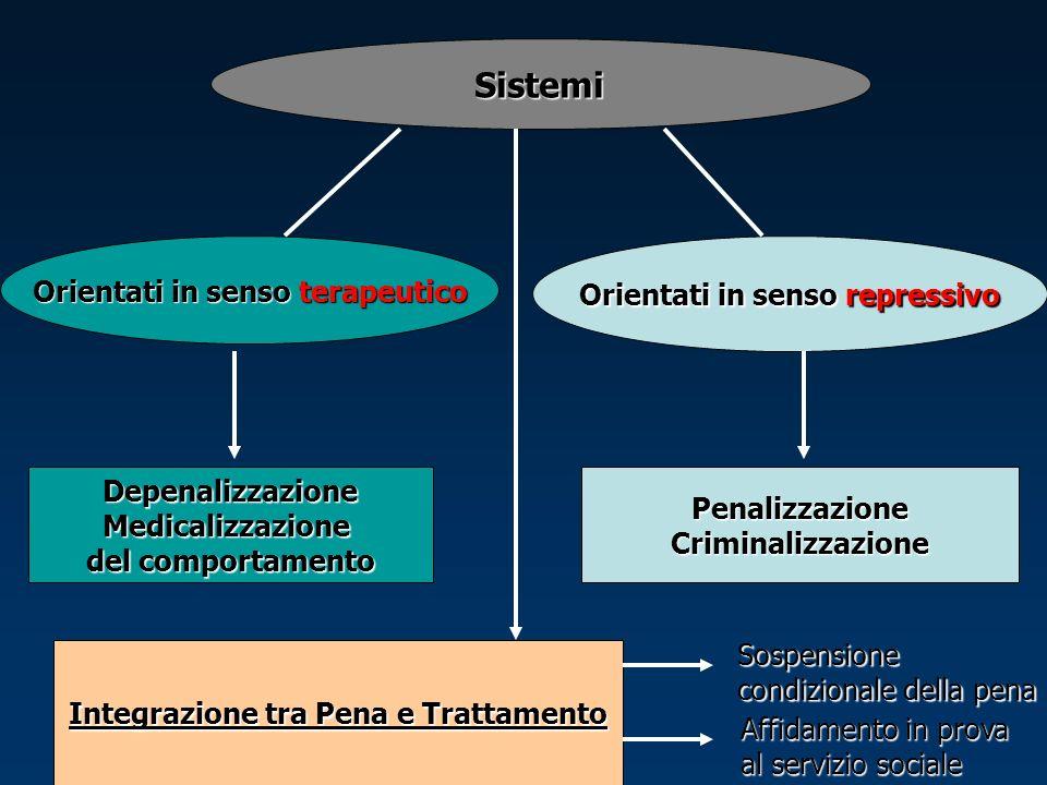 Sistemi Orientati in senso terapeutico Orientati in senso repressivo