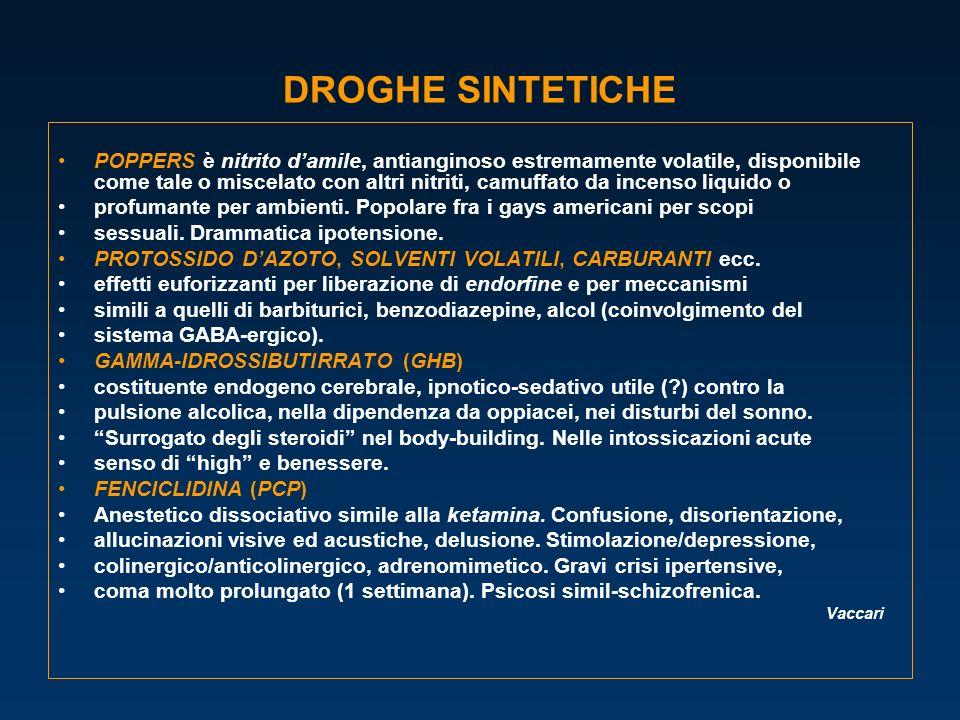DROGHE SINTETICHE