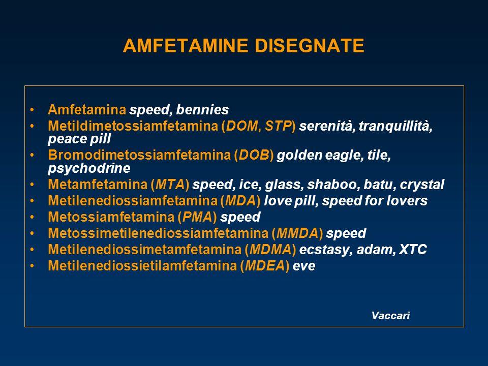 AMFETAMINE DISEGNATE Amfetamina speed, bennies