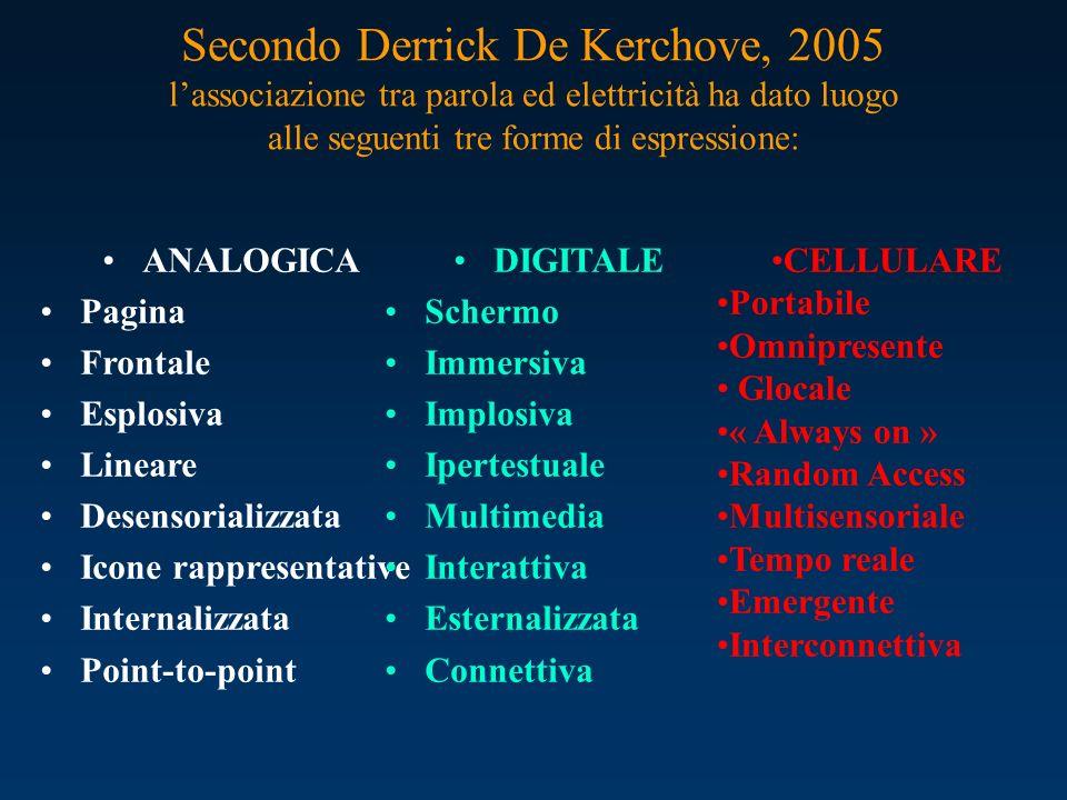 Secondo Derrick De Kerchove, 2005 l'associazione tra parola ed elettricità ha dato luogo alle seguenti tre forme di espressione: