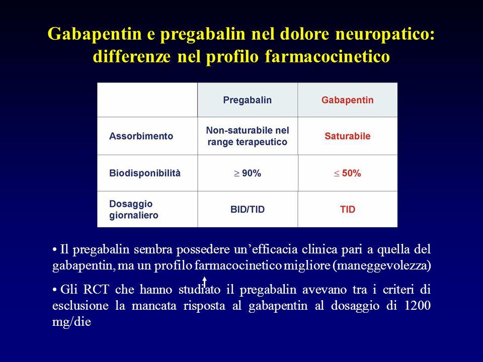 Gabapentin e pregabalin nel dolore neuropatico: differenze nel profilo farmacocinetico