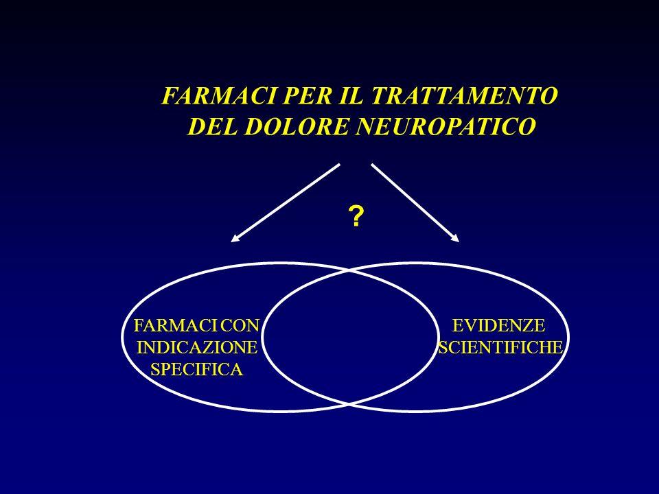 FARMACI PER IL TRATTAMENTO DEL DOLORE NEUROPATICO