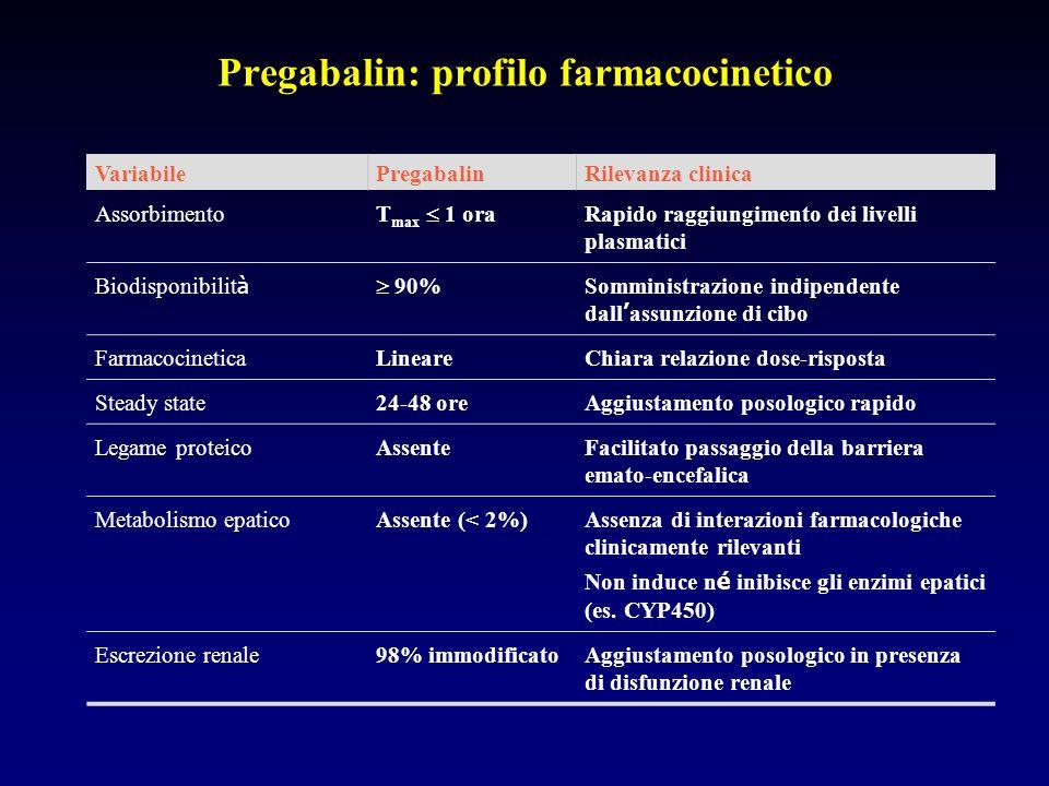 Pregabalin: profilo farmacocinetico