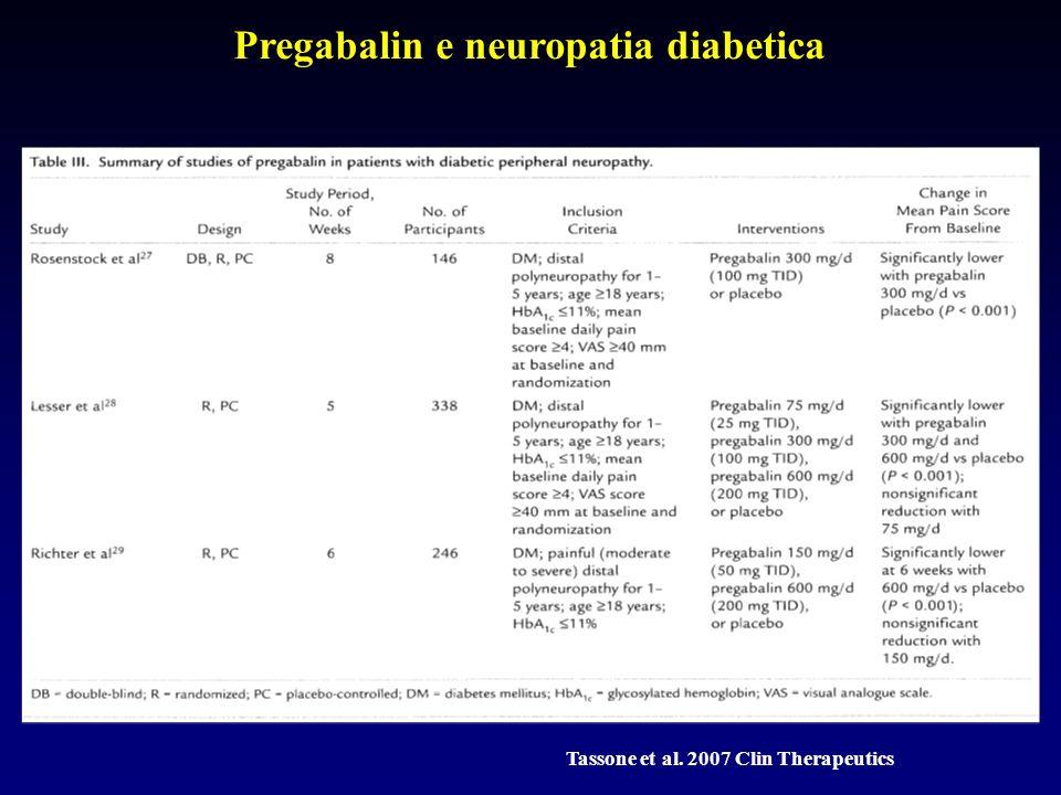 Pregabalin e neuropatia diabetica
