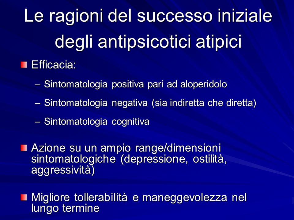 Le ragioni del successo iniziale degli antipsicotici atipici