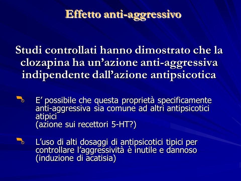 Effetto anti-aggressivo