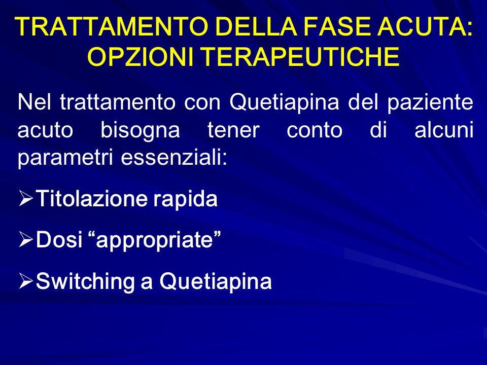 TRATTAMENTO DELLA FASE ACUTA: OPZIONI TERAPEUTICHE