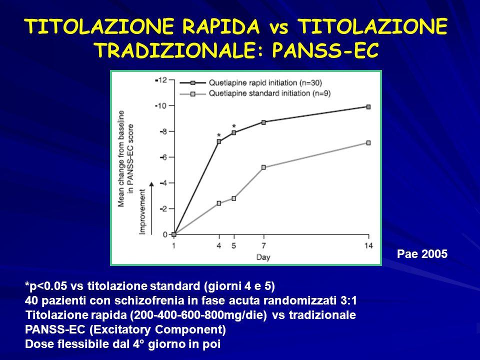 TITOLAZIONE RAPIDA vs TITOLAZIONE TRADIZIONALE: PANSS-EC