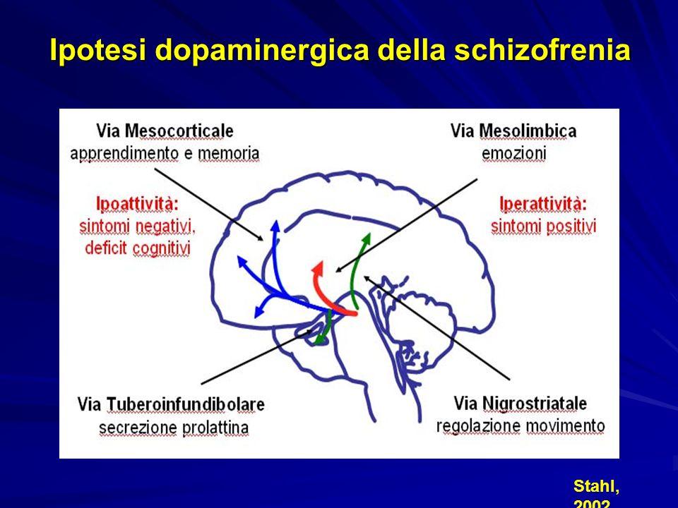 Ipotesi dopaminergica della schizofrenia
