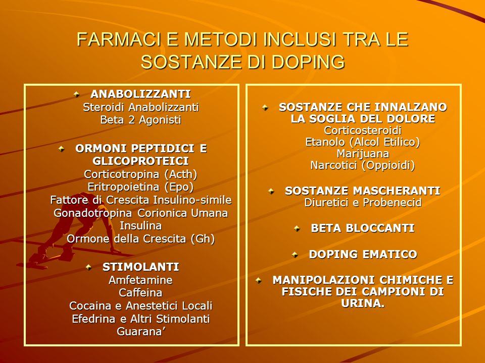 FARMACI E METODI INCLUSI TRA LE SOSTANZE DI DOPING