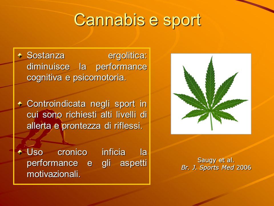 Cannabis e sport Sostanza ergolitica: diminuisce la performance cognitiva e psicomotoria.