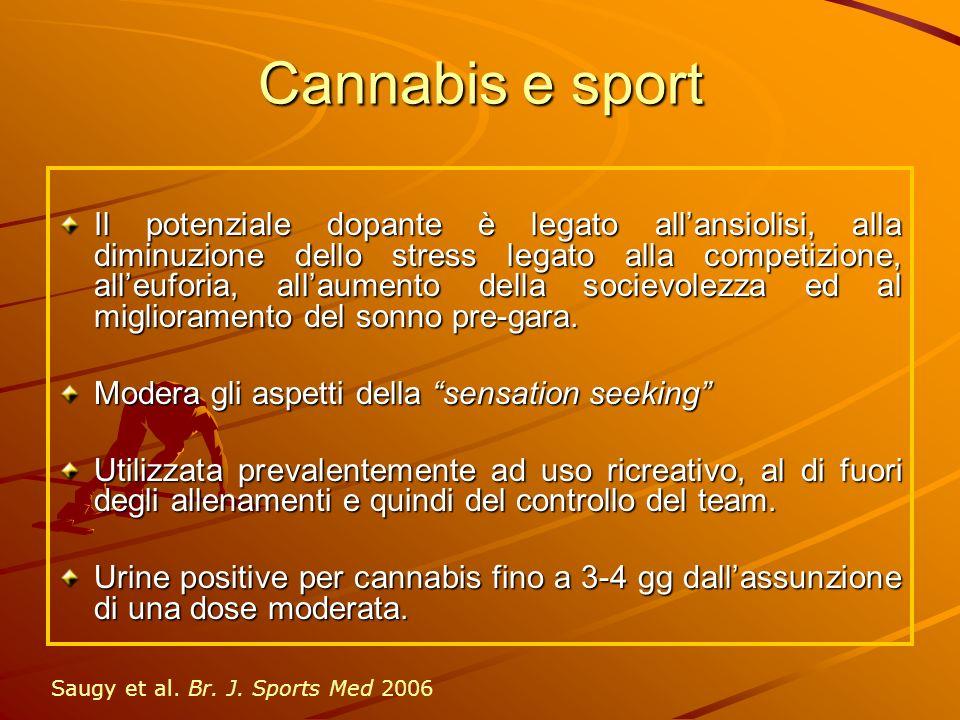 Cannabis e sport