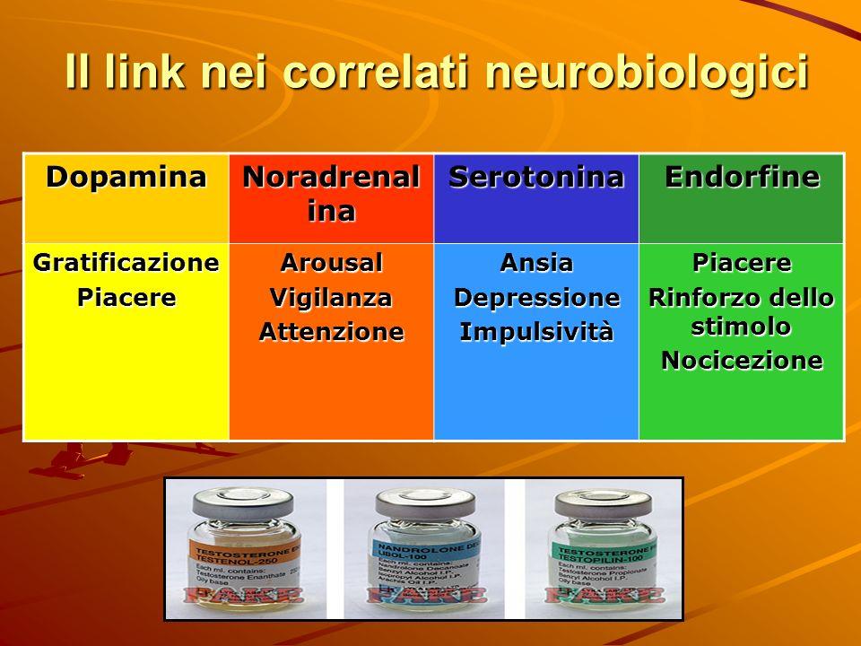 Il link nei correlati neurobiologici