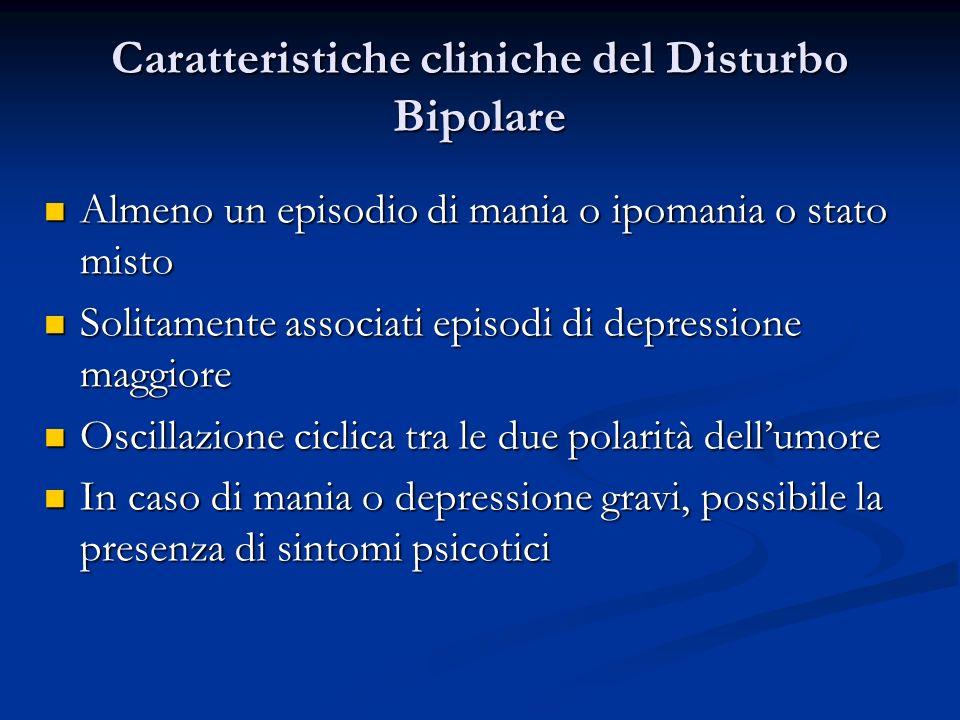 Caratteristiche cliniche del Disturbo Bipolare