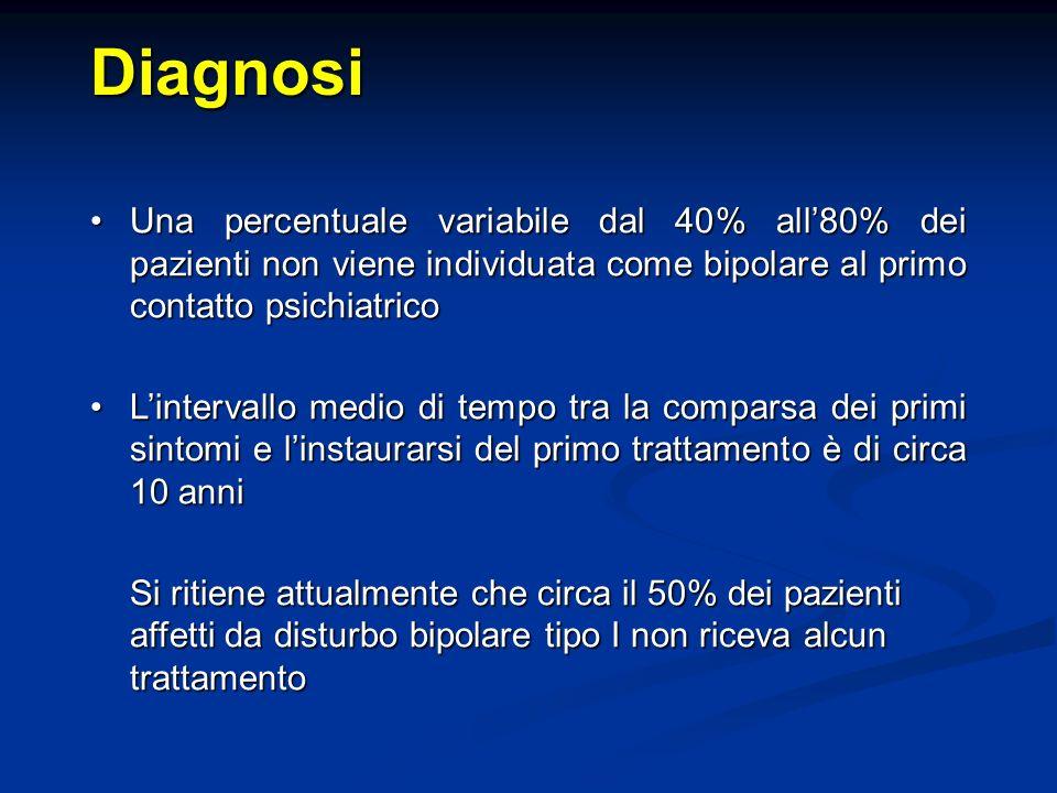 Diagnosi Una percentuale variabile dal 40% all'80% dei pazienti non viene individuata come bipolare al primo contatto psichiatrico.