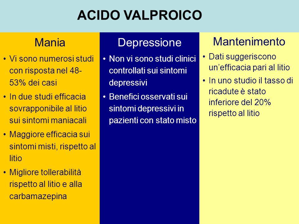 ACIDO VALPROICO Mania Depressione Mantenimento