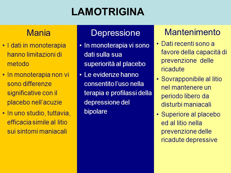 LAMOTRIGINA Mania Depressione Mantenimento
