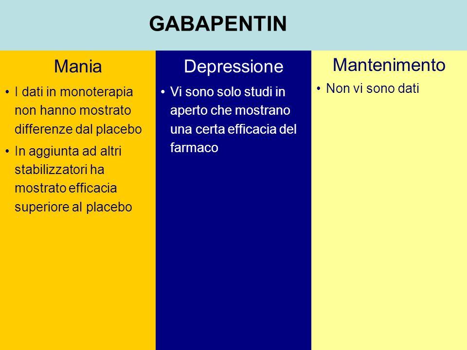 GABAPENTIN Mania Depressione Mantenimento