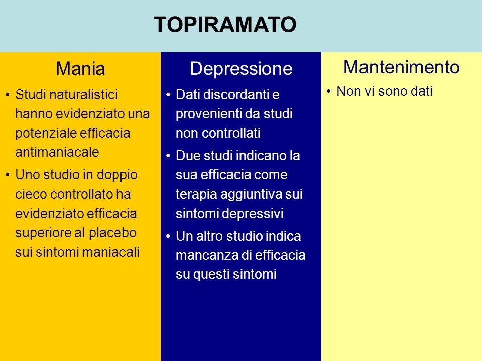 TOPIRAMATO Mania Depressione Mantenimento