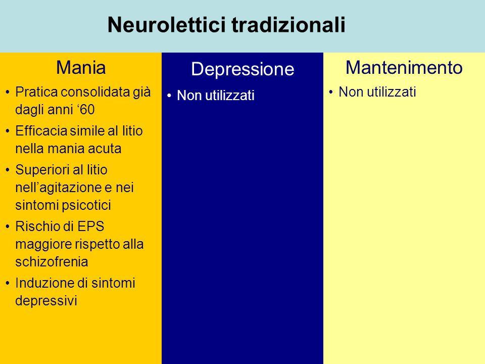 Neurolettici tradizionali