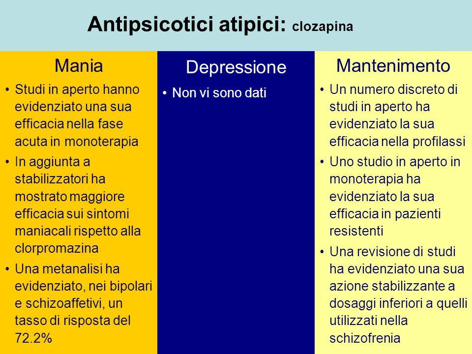Antipsicotici atipici: clozapina