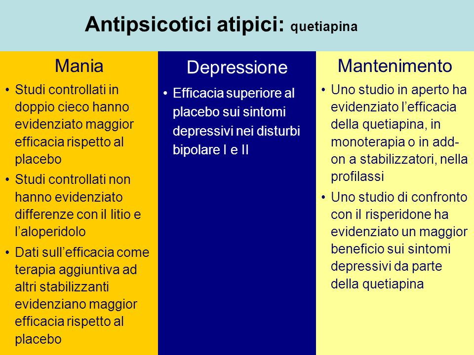 Antipsicotici atipici: quetiapina