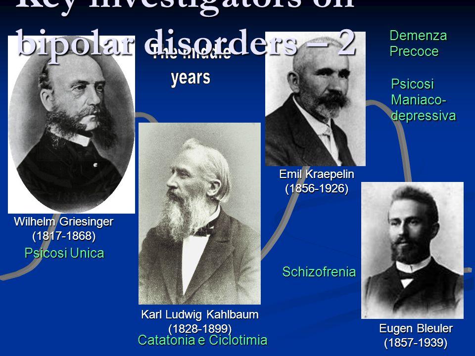 Key investigators on bipolar disorders – 2