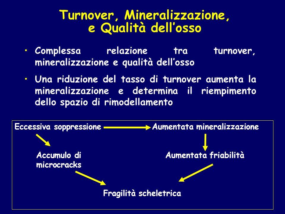 Turnover, Mineralizzazione, e Qualità dell'osso Fragilità scheletrica