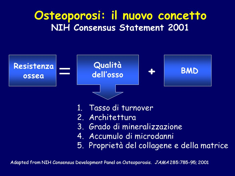 Osteoporosi: il nuovo concetto NIH Consensus Statement 2001