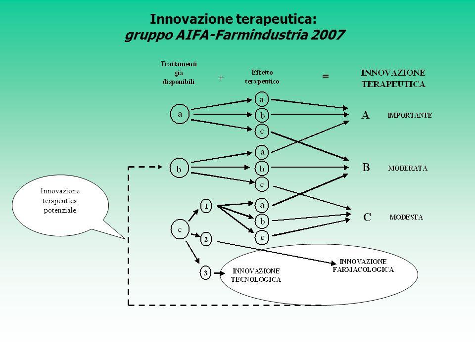 Innovazione terapeutica: gruppo AIFA-Farmindustria 2007