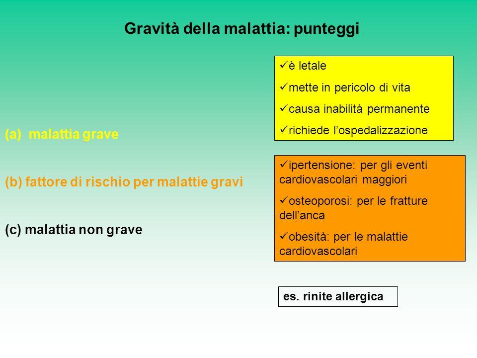 Gravità della malattia: punteggi