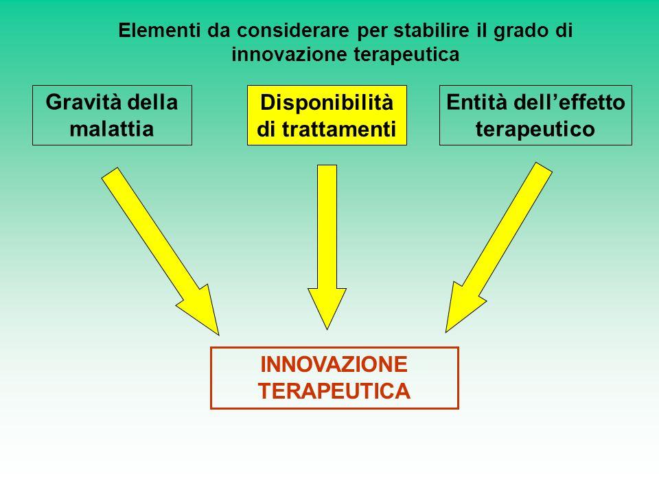 Gravità della malattia Disponibilità di trattamenti