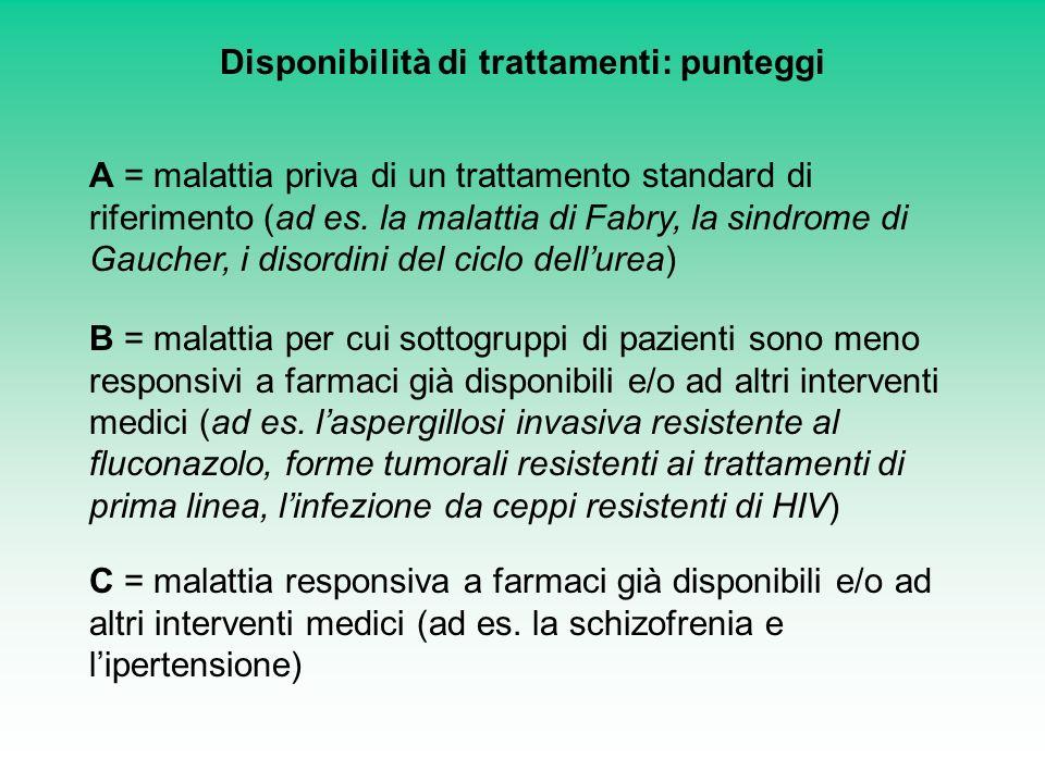Disponibilità di trattamenti: punteggi