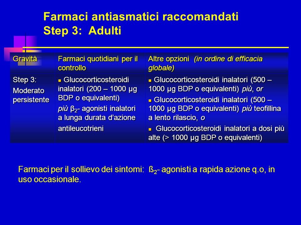 Farmaci antiasmatici raccomandati Step 3: Adulti