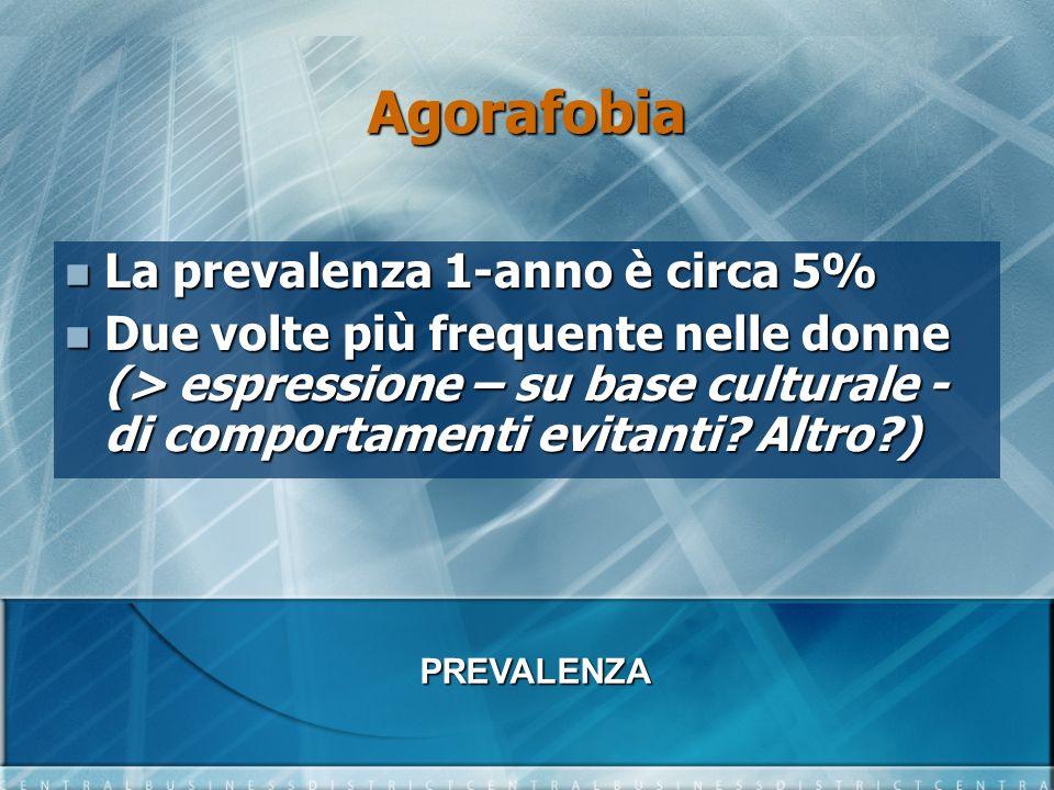 Agorafobia La prevalenza 1-anno è circa 5%